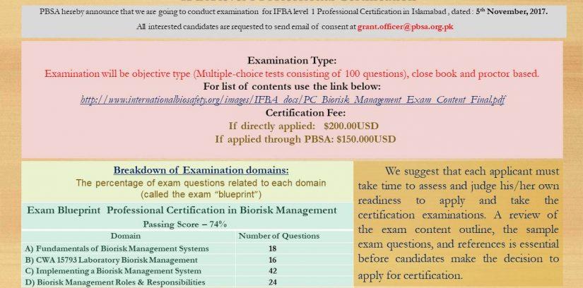 IFBA Exam Advert.